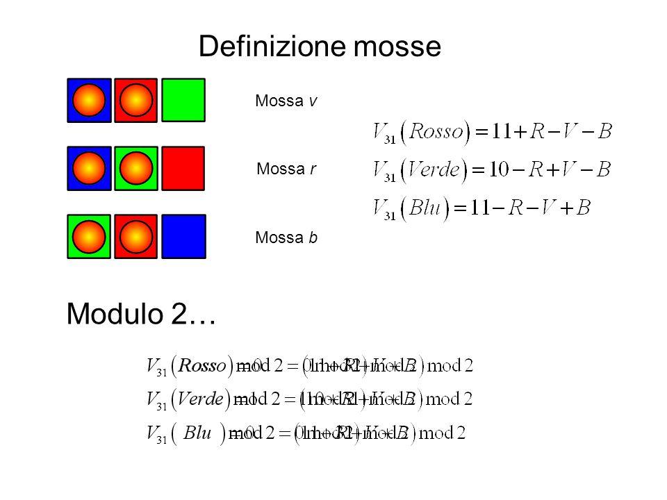 Definizione mosse Mossa v Mossa r Mossa b Modulo 2…
