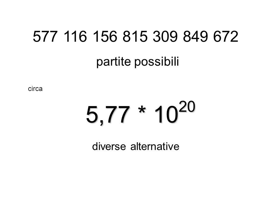 circa 577 116 156 815 309 849 672 partite possibili 5,77 * 1020 diverse alternative