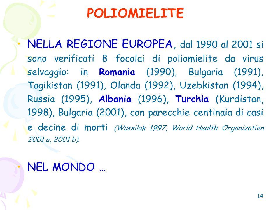14 POLIOMIELITE NELLA REGIONE EUROPEA, dal 1990 al 2001 si sono verificati 8 focolai di poliomielite da virus selvaggio: in Romania (1990), Bulgaria (