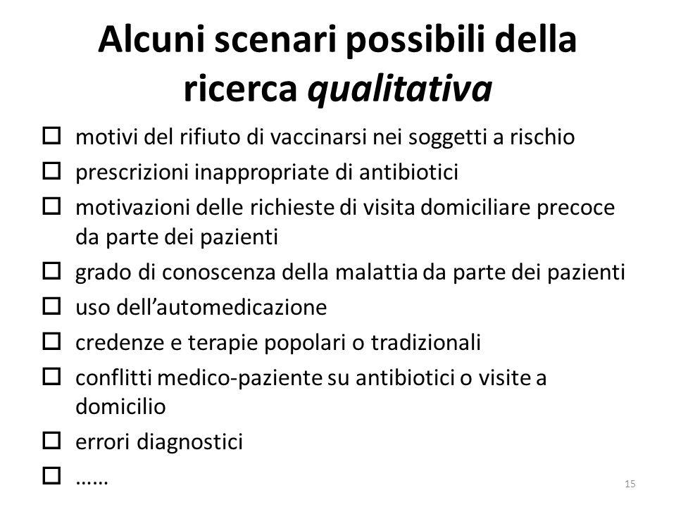 Alcuni scenari possibili della ricerca qualitativa motivi del rifiuto di vaccinarsi nei soggetti a rischio prescrizioni inappropriate di antibiotici m