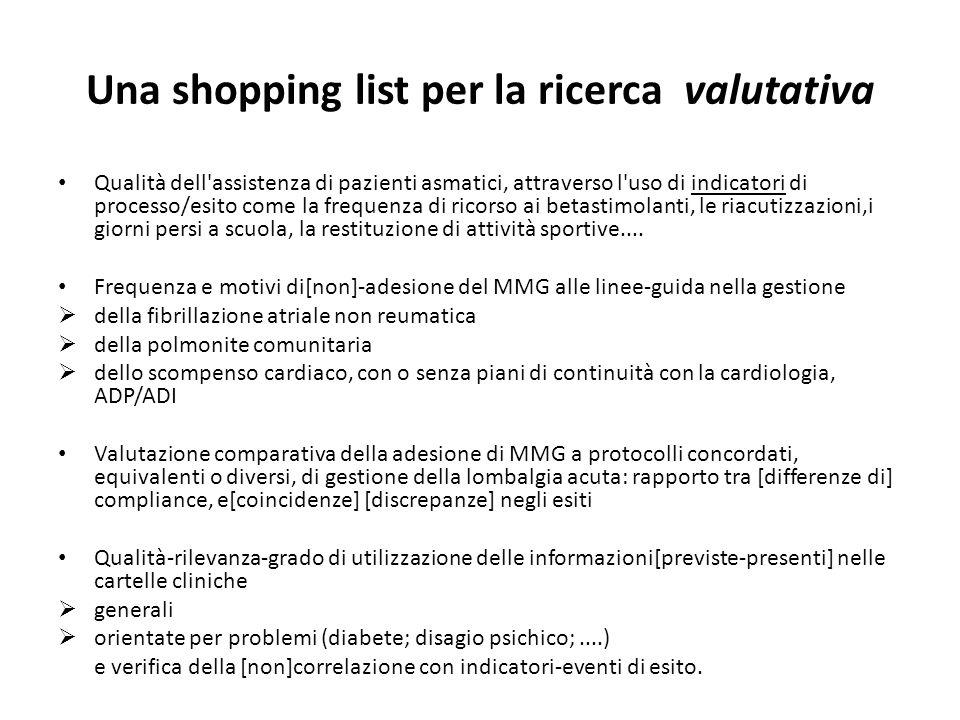 Una shopping list per la ricerca valutativa Qualità dell'assistenza di pazienti asmatici, attraverso l'uso di indicatori di processo/esito come la fre