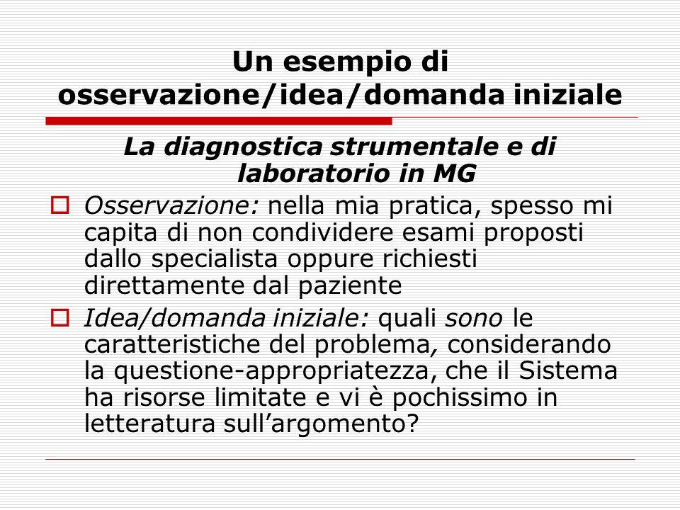 Un esempio di osservazione/idea/domanda iniziale La diagnostica strumentale e di laboratorio in MG Osservazione: nella mia pratica, spesso mi capita d