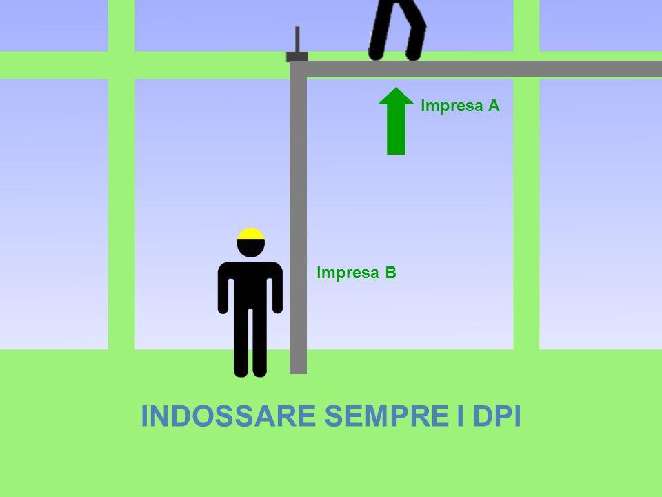 Impresa B INDOSSARE SEMPRE I DPI Impresa A