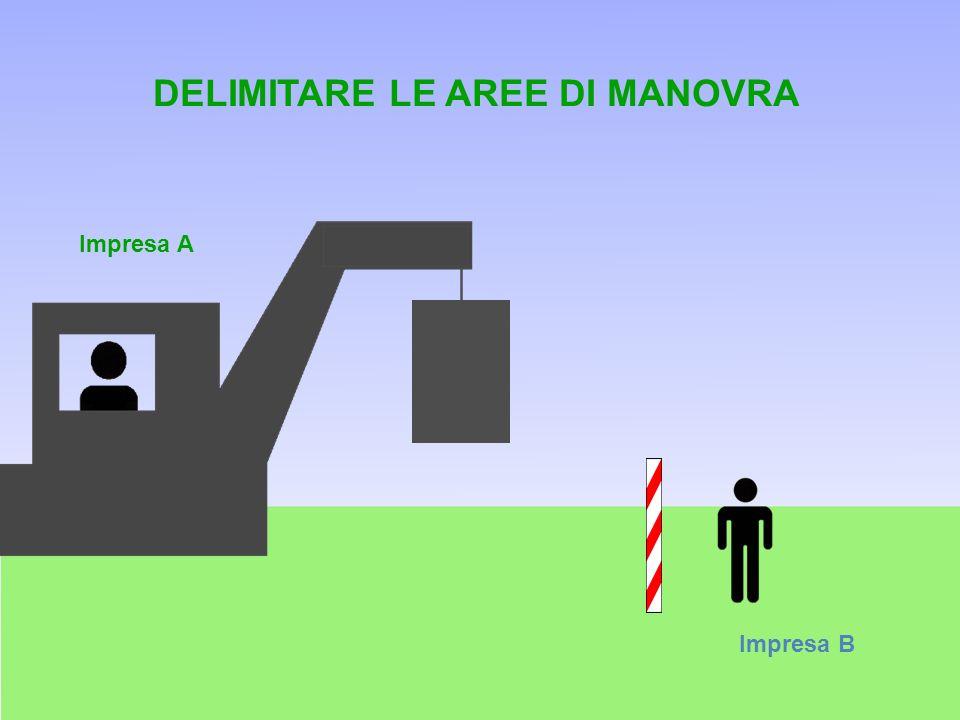 Impresa A Impresa B DELIMITARE LE AREE DI MANOVRA