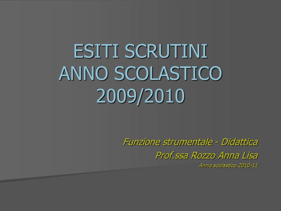 ESITI SCRUTINI ANNO SCOLASTICO 2009/2010 Funzione strumentale - Didattica Prof.ssa Rozzo Anna Lisa Anno scolastico 2010-11
