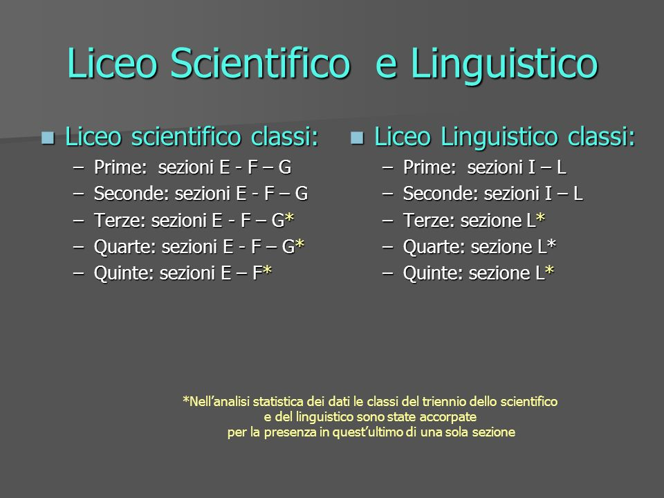 Liceo Scientifico e Linguistico Liceo scientifico classi: Liceo scientifico classi: –Prime: sezioni E - F – G –Seconde: sezioni E - F – G –Terze: sezi
