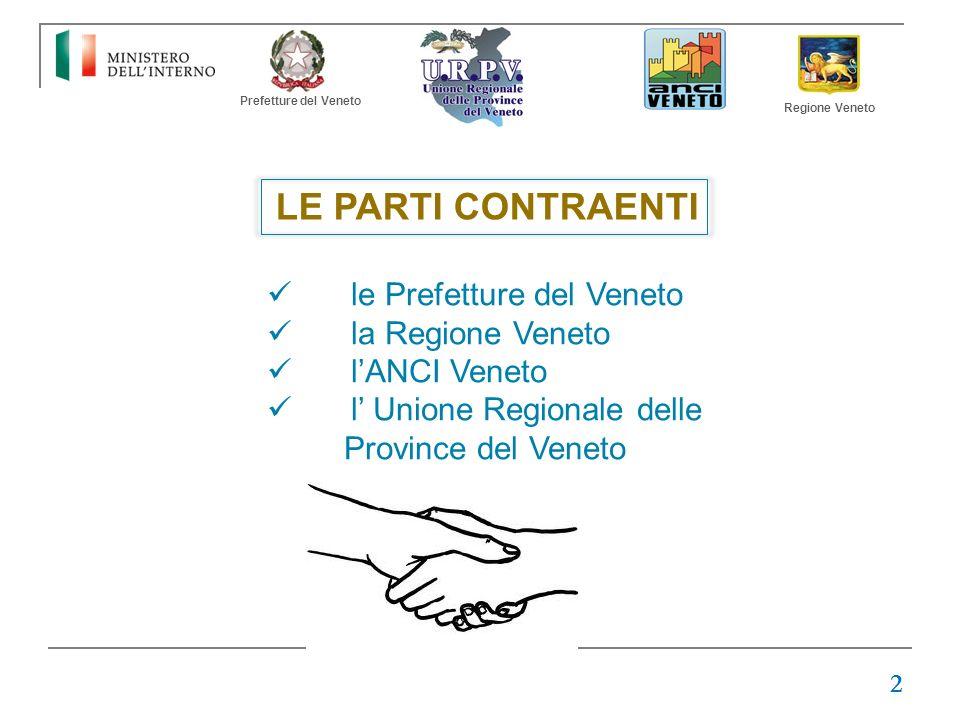 Prefetture del Veneto Regione Veneto le Prefetture del Veneto la Regione Veneto lANCI Veneto l Unione Regionale delle Province del Veneto LE PARTI CON