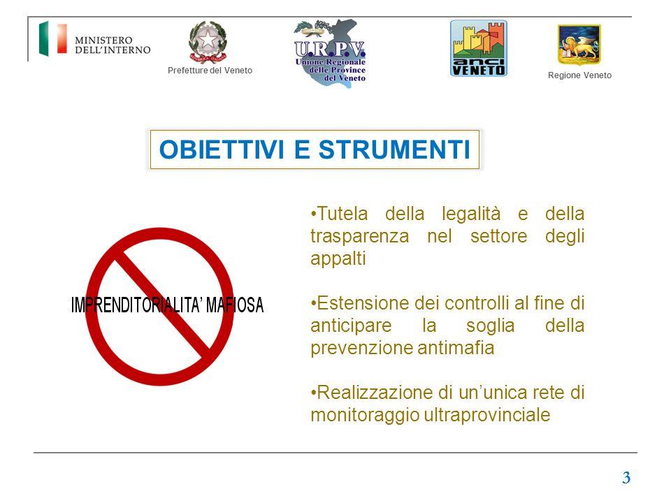 Prefetture del Veneto Regione Veneto OBIETTIVI E STRUMENTI Tutela della legalità e della trasparenza nel settore degli appalti Estensione dei controll
