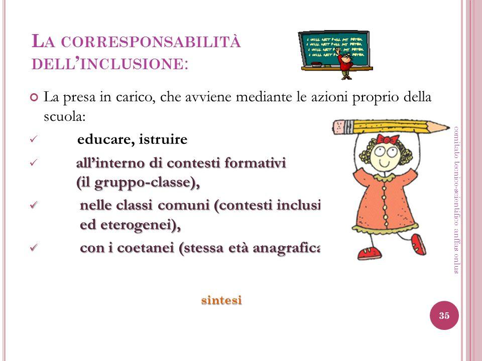 L A CORRESPONSABILITÀ DELL INCLUSIONE : La presa in carico, che avviene mediante le azioni proprio della scuola: educare, istruire allinterno di conte
