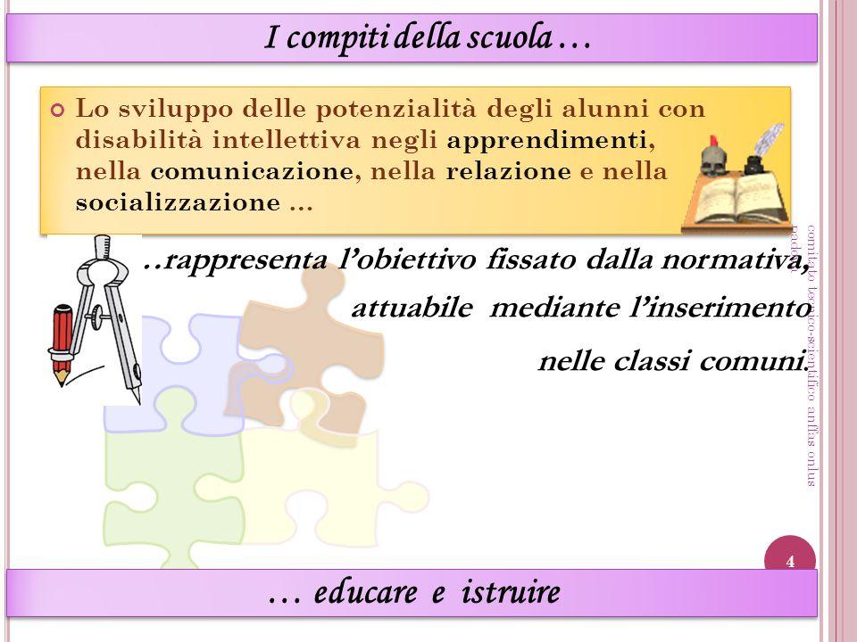 Lo sviluppo delle potenzialità degli alunni con disabilità intellettiva negli apprendimenti, nella comunicazione, nella relazione e nella socializzazi