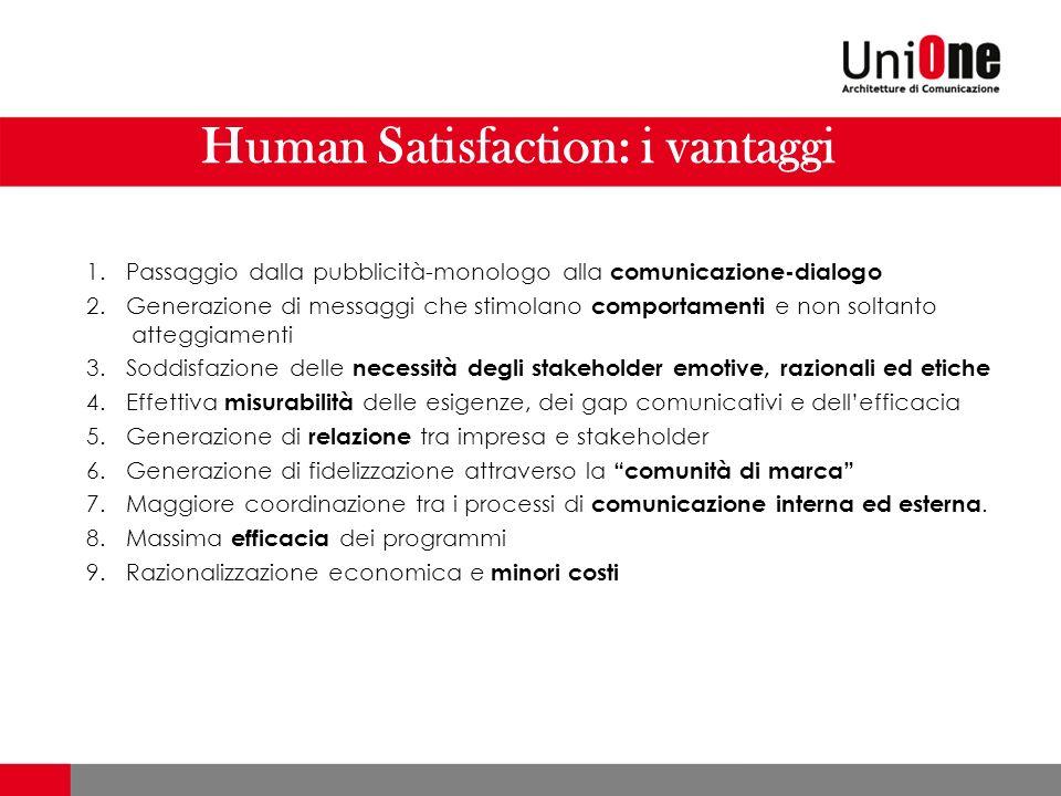 Human Satisfaction: i vantaggi 1.Passaggio dalla pubblicità-monologo alla comunicazione-dialogo 2.Generazione di messaggi che stimolano comportamenti