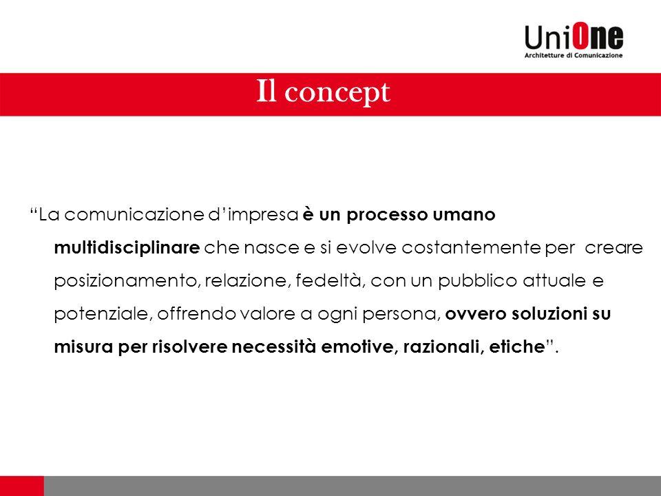 Il concept La comunicazione dimpresa è un processo umano multidisciplinare che nasce e si evolve costantemente per creare posizionamento, relazione, f