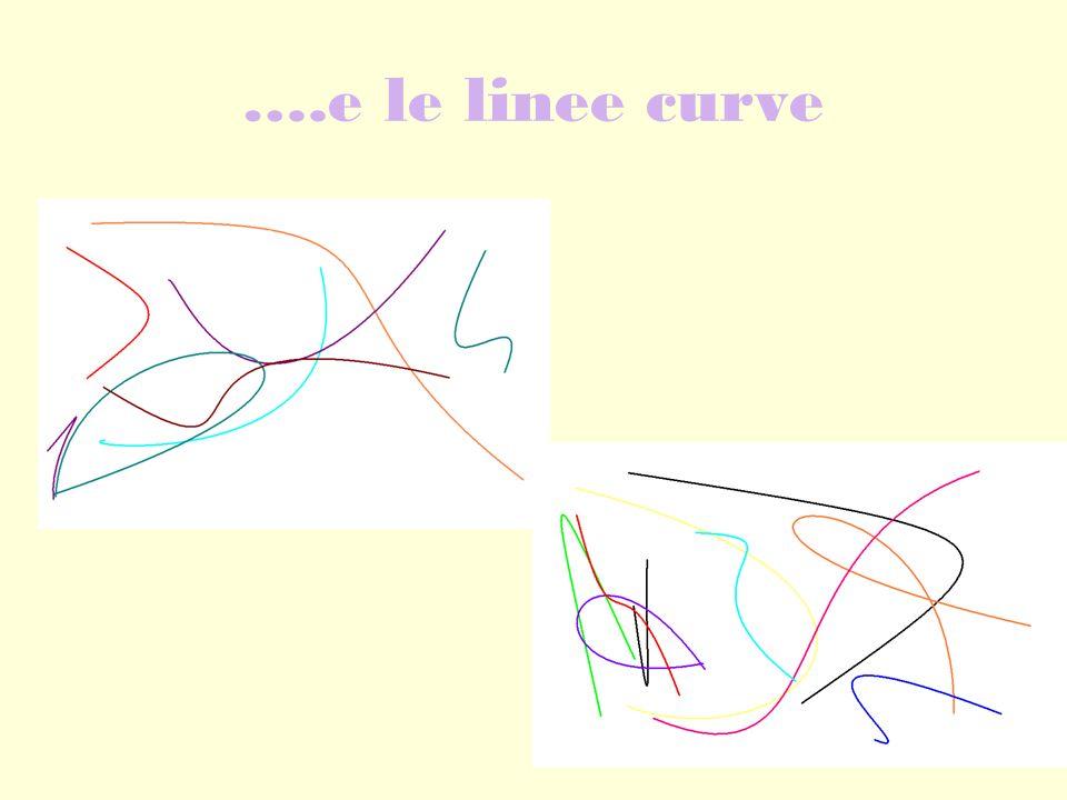 Abbiamo imparato a tracciare le linee rette…………