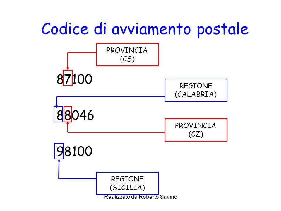 Realizzato da Roberto Savino CAP – Codice di avviamento postale Il CAP viene spezzettato in due pezzi: –Se mi interessa raggruppare i comuni per regione, spezzo il CAP rispetto alla prima cifra: –8xxxx = CALABRIA »8 = Identificativo Regione »xxxx = Identificativo Comune –Se mi interessa raggruppare i comuni per provincia, spezzo il CAP rispetto alla seconda cifra –87xxx = COSENZA »87 = Identificativo Provincia »xxx = Identificativo Comune