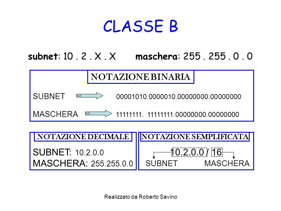 Realizzato da Roberto Savino CLASSE B subnet: 10. 2. X. X maschera: 255. 255. 0. 0 SUBNET 00001010.0000010.00000000.00000000 MASCHERA 11111111. 111111