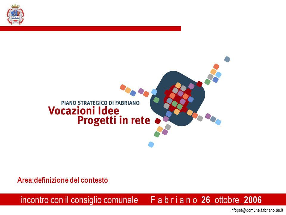 1 infopsf@comune.fabriano.an.it incontro con il consiglio comunale F a b r i a n o 26 _ottobre_ 2006 Area:definizione del contesto