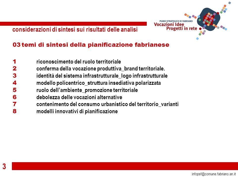 3 infopsf@comune.fabriano.an.it considerazioni di sintesi sui risultati delle analisi 1 riconoscimento del ruolo territoriale 2 conferma della vocazione produttiva_brand territoriale.