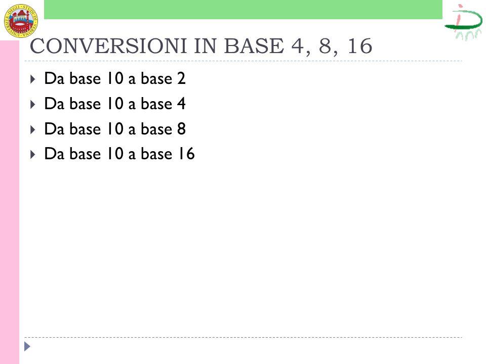 CONVERSIONI IN BASE 4, 8, 16 Da base 10 a base 2 Da base 10 a base 4 Da base 10 a base 8 Da base 10 a base 16