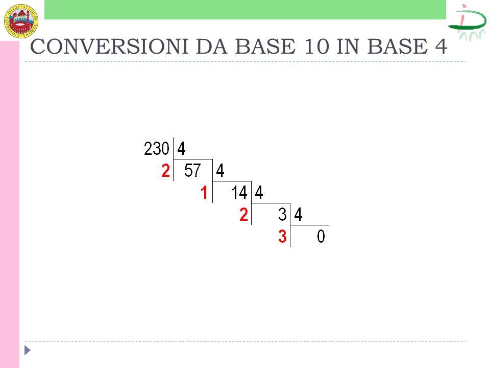 CONVERSIONI DA BASE 10 IN BASE 4