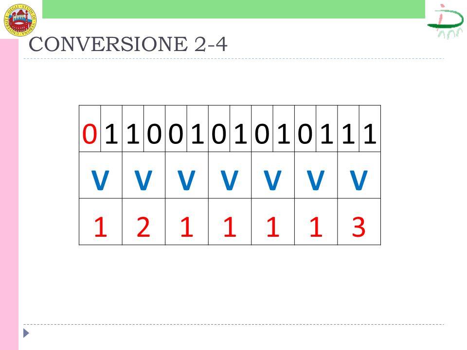 CONVERSIONE 2-4 01100101010111 VVVVVVV 1211113