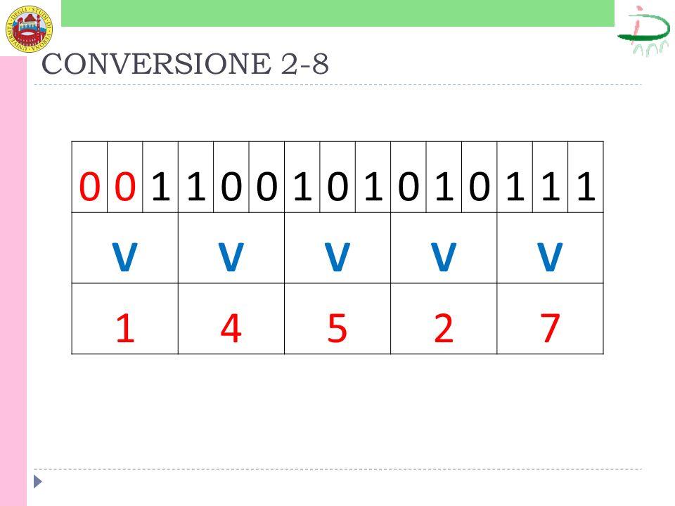 CONVERSIONE 2-8 001100101010111 VVVVV 14527