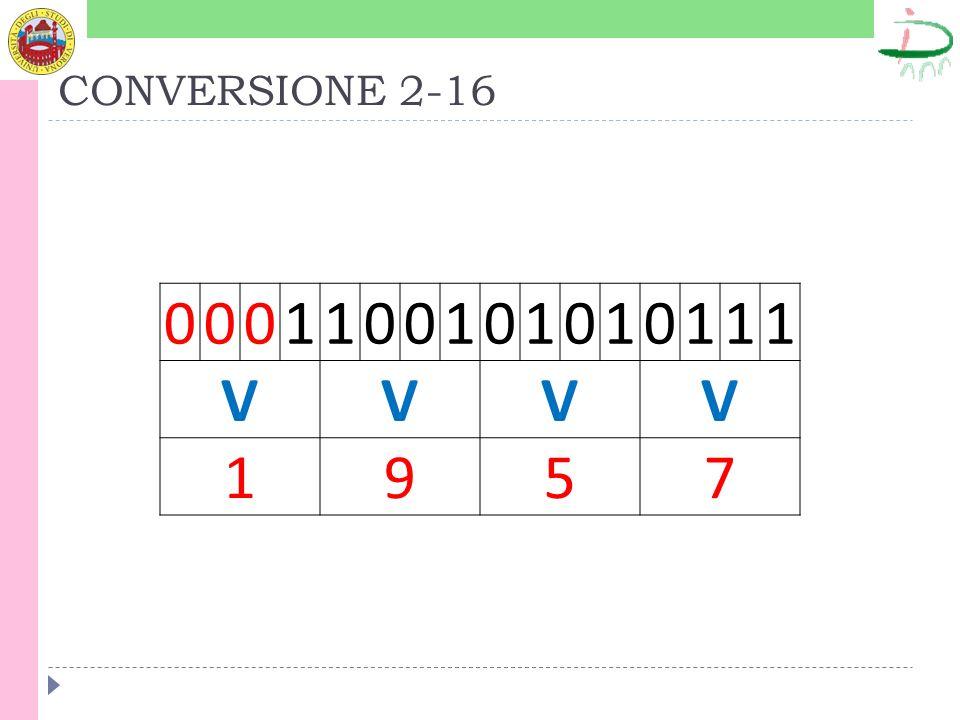 CONVERSIONE 2-16 0001100101010111 VVVV 1957