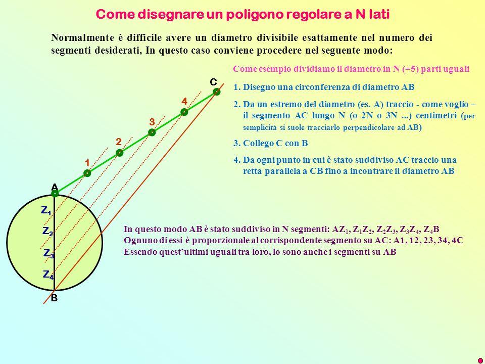 A B Come disegnare un poligono regolare a N lati Normalmente è difficile avere un diametro divisibile esattamente nel numero dei segmenti desiderati,