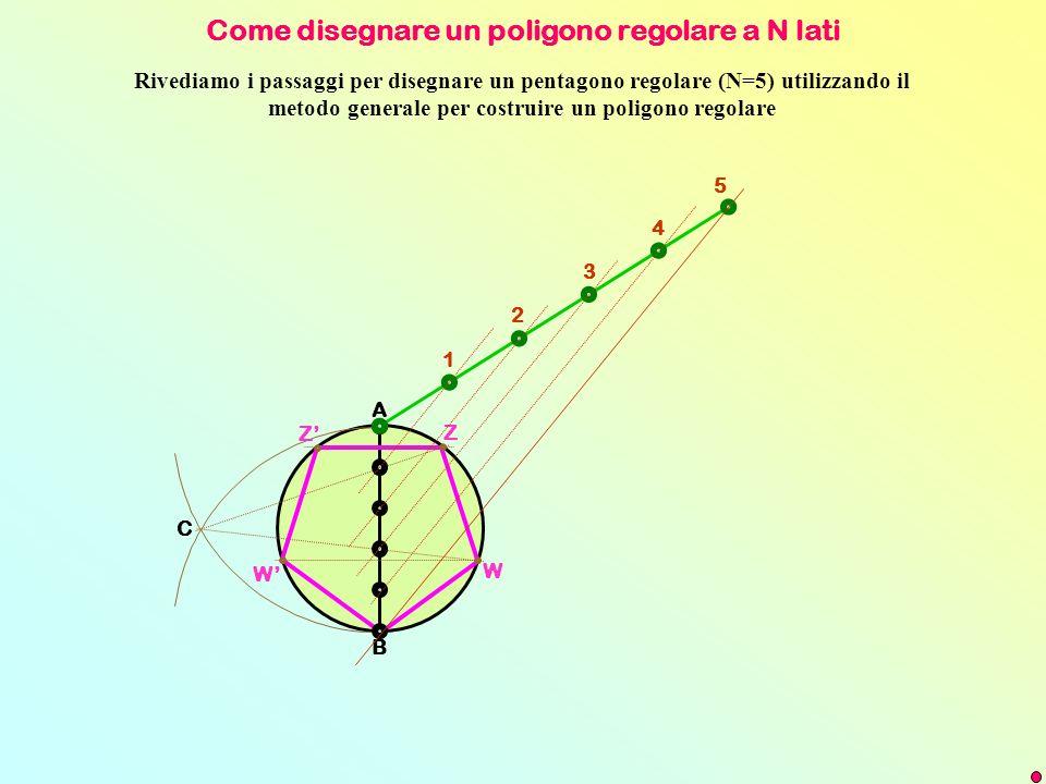 A B Come disegnare un poligono regolare a N lati Rivediamo i passaggi per disegnare un pentagono regolare (N=5) utilizzando il metodo generale per cos