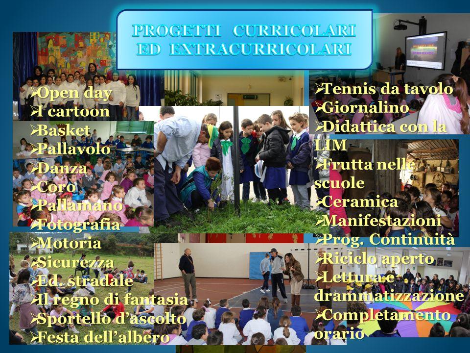 Tennis da tavolo Tennis da tavolo Giornalino Giornalino Didattica con la LIM Didattica con la LIM Frutta nelle scuole Frutta nelle scuole Ceramica Cer