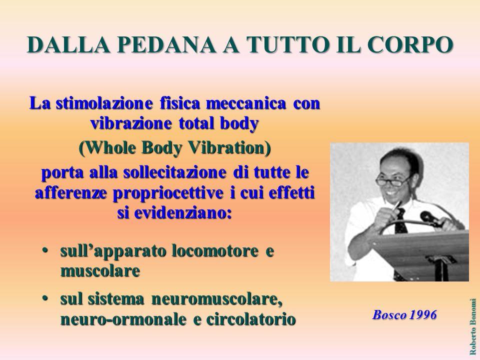 DALLA PEDANA A TUTTO IL CORPO La stimolazione fisica meccanica con vibrazione total body (Whole Body Vibration) porta alla sollecitazione di tutte le afferenze propriocettive i cui effetti si evidenziano: sullapparato locomotore e muscolare sullapparato locomotore e muscolare sul sistema neuromuscolare, neuro-ormonale e circolatorio sul sistema neuromuscolare, neuro-ormonale e circolatorio Bosco 1996 Roberto Bonomi