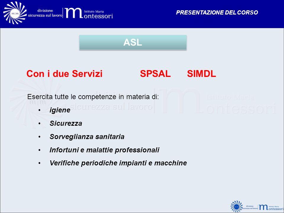ASL Con i due Servizi SPSAL SIMDL Esercita tutte le competenze in materia di: igiene Sicurezza Sorveglianza sanitaria Infortuni e malattie professiona
