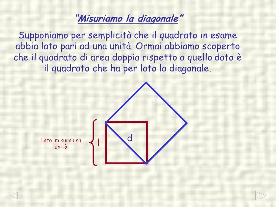 Misuriamo la diagonale Supponiamo per semplicità che il quadrato in esame abbia lato pari ad una unità. Ormai abbiamo scoperto che il quadrato di area
