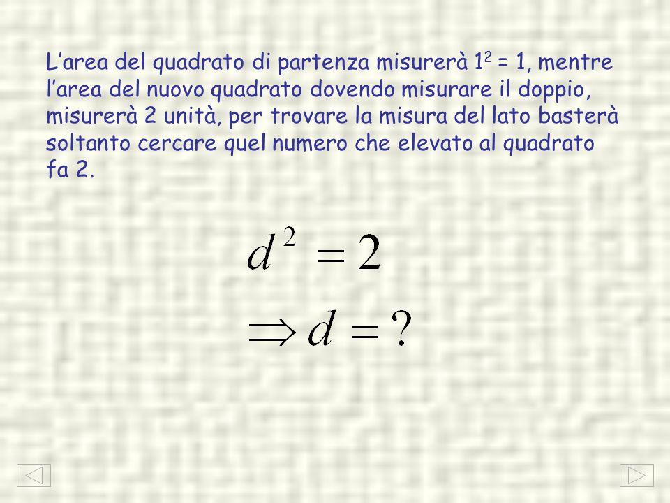 Larea del quadrato di partenza misurerà 1 2 = 1, mentre larea del nuovo quadrato dovendo misurare il doppio, misurerà 2 unità, per trovare la misura d