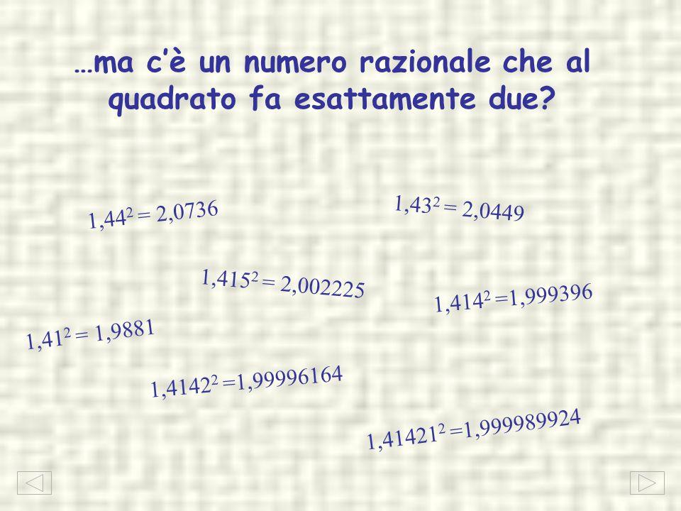 …ma cè un numero razionale che al quadrato fa esattamente due? 1,44 2 = 2,0736 1,43 2 = 2,0449 1,41 2 = 1,9881 1,414 2 =1,999396 1,415 2 = 2,002225 1,