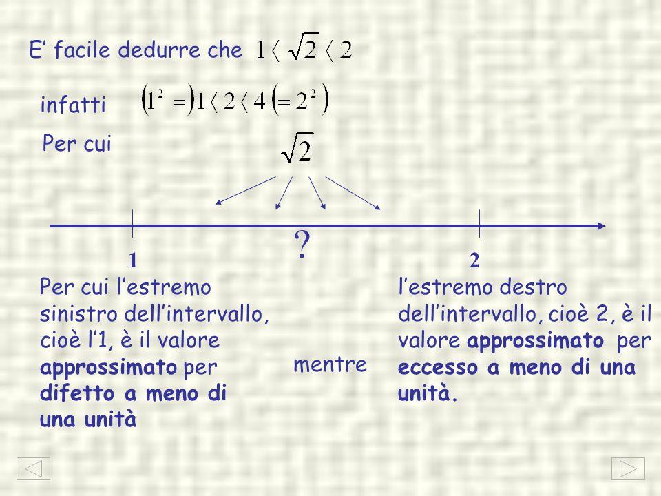 E facile dedurre che infatti Per cui 12 ? lestremo destro dellintervallo, cioè 2, è il valore approssimato per eccesso a meno di una unità. Per cui le