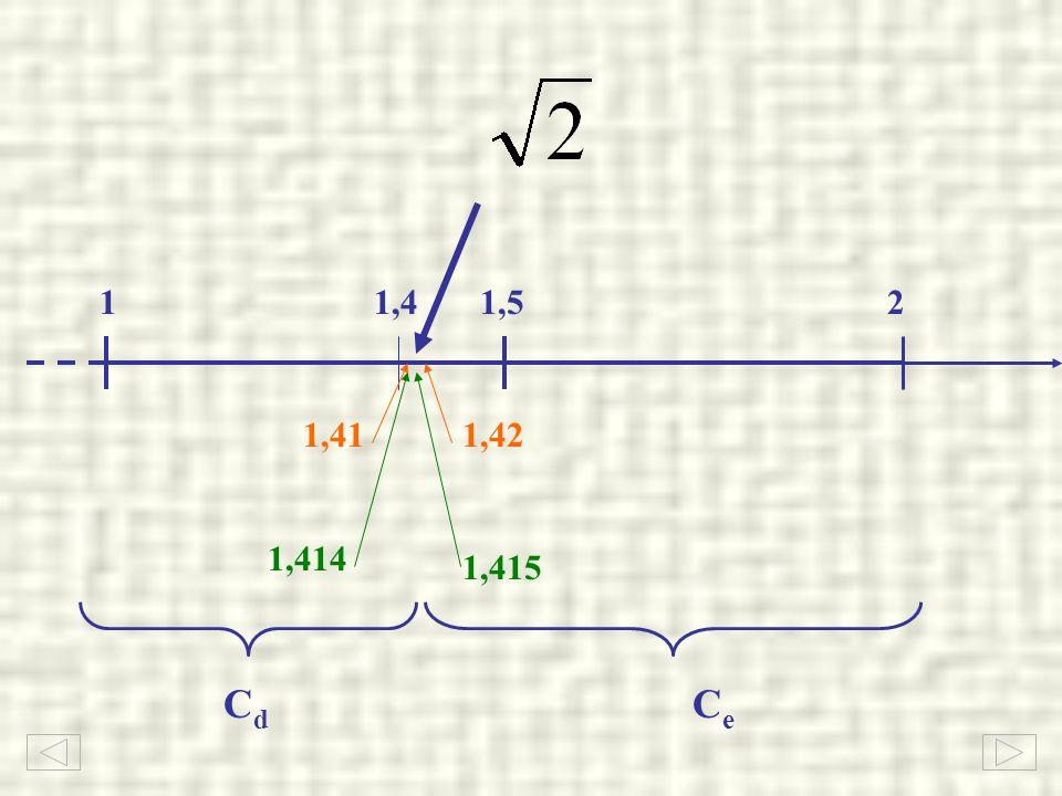 121,51,4 1,411,42 1,414 1,415 CeCe CdCd