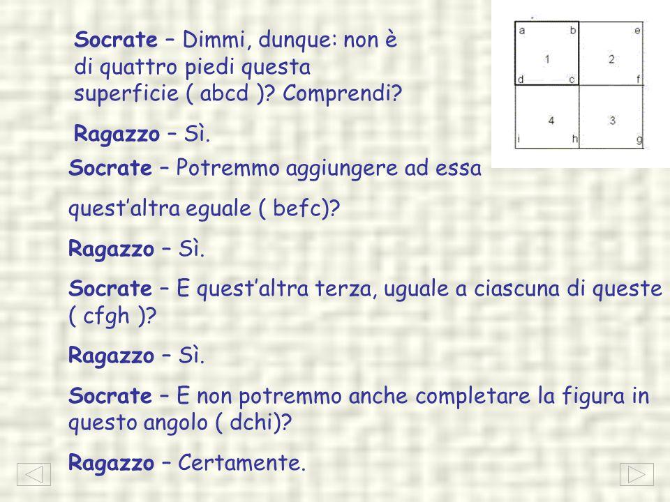 Socrate – Dimmi, dunque: non è di quattro piedi questa superficie ( abcd )? Comprendi? Ragazzo – Sì. Socrate – Potremmo aggiungere ad essa questaltra