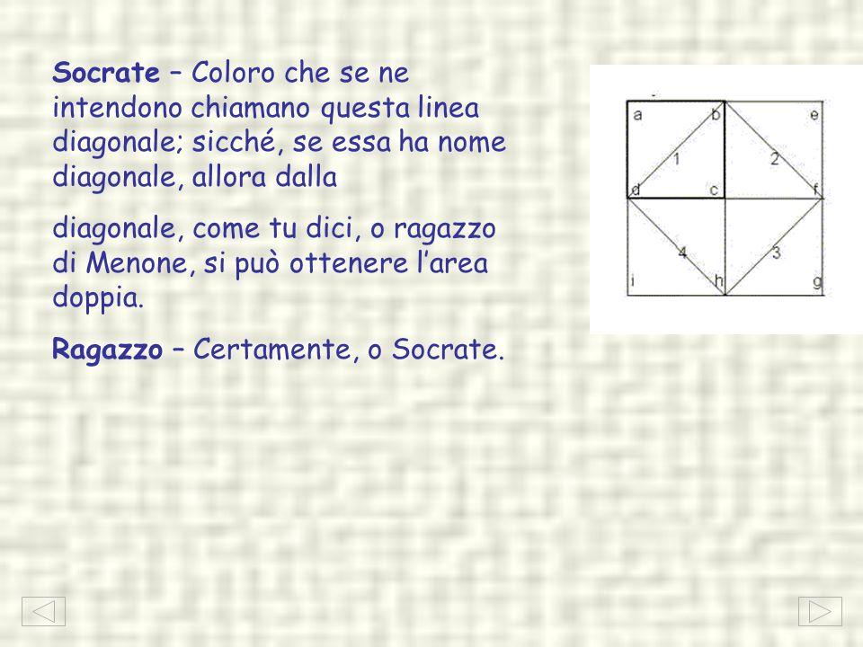 Socrate – Coloro che se ne intendono chiamano questa linea diagonale; sicché, se essa ha nome diagonale, allora dalla diagonale, come tu dici, o ragaz