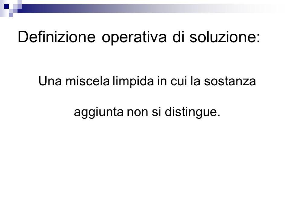 Definizione operativa di soluzione: Una miscela limpida in cui la sostanza aggiunta non si distingue.