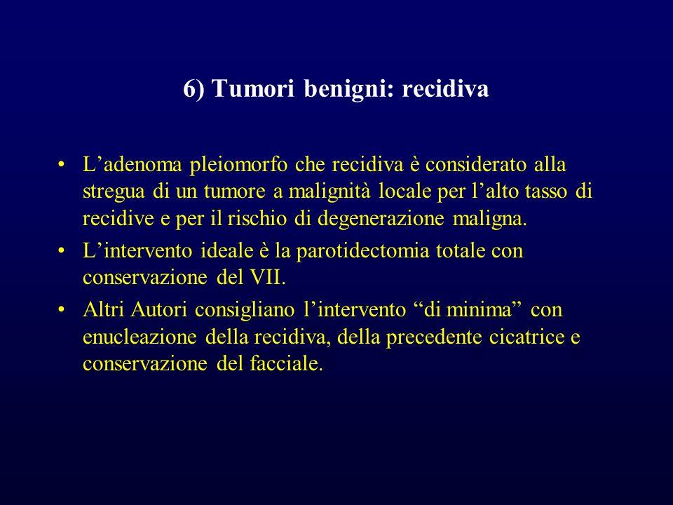 6) Tumori benigni: recidiva Ladenoma pleiomorfo che recidiva è considerato alla stregua di un tumore a malignità locale per lalto tasso di recidive e per il rischio di degenerazione maligna.