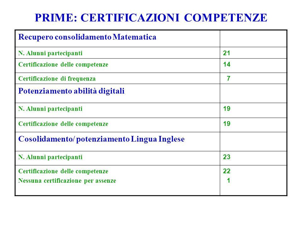 PRIME: CERTIFICAZIONI COMPETENZE Recupero consolidamento Matematica N.