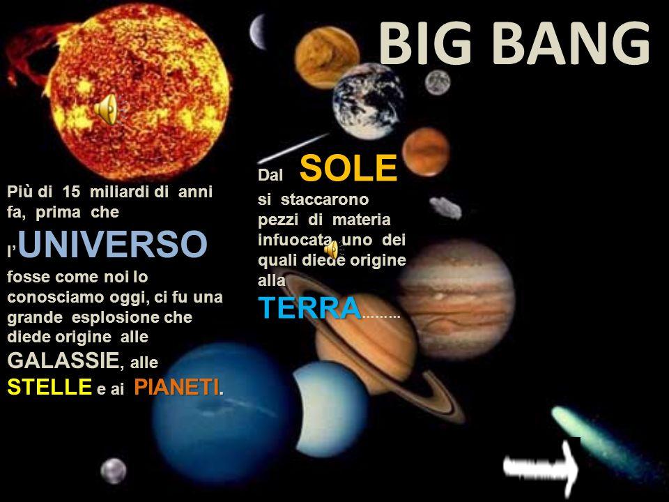 BIG BANG Più di 15 miliardi di anni fa, prima che l UNIVERSO fosse come noi lo conosciamo oggi, ci fu una grande esplosione che diede origine alle GALASSIE, alle STELLE e ai PIANETI.