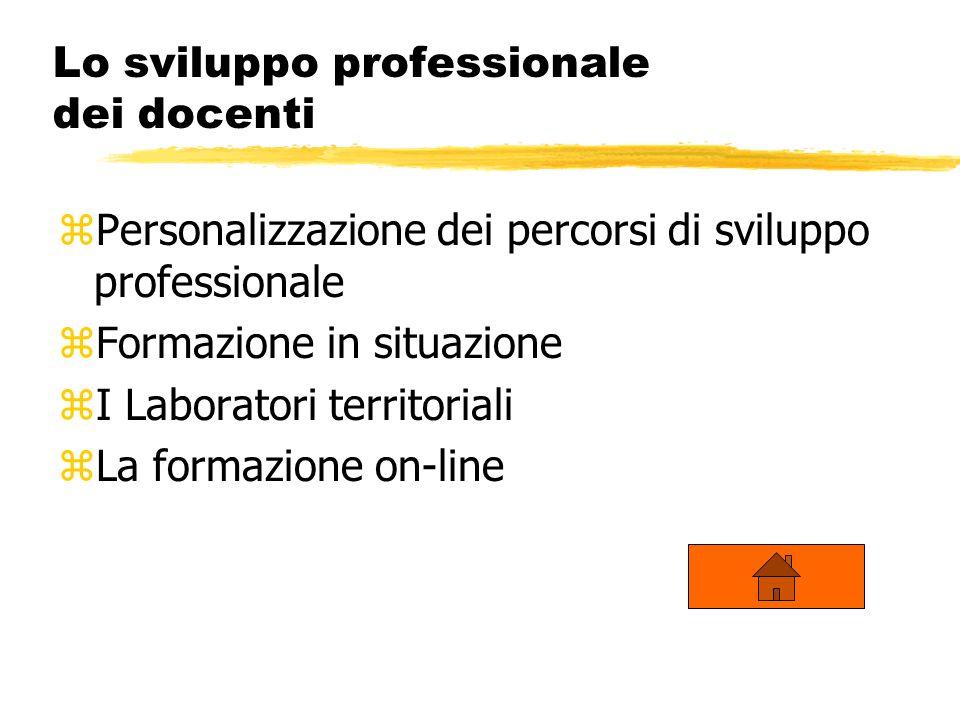 Lo sviluppo professionale dei docenti zPersonalizzazione dei percorsi di sviluppo professionale zFormazione in situazione zI Laboratori territoriali z