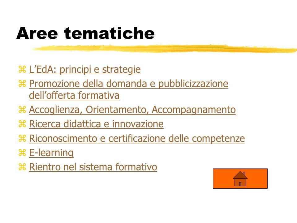 Aree tematiche zLEdA: principi e strategieLEdA: principi e strategie zPromozione della domanda e pubblicizzazione dellofferta formativaPromozione dell