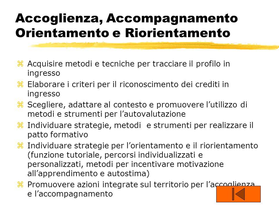 Ricerca didattica e innovazione zProgettare unità formative/apprendimento per il recupero delle abilità di base e per costruire percorsi didattici personalizzati zAcquisire e sperimentare metodologie e strategie didattiche per gli adulti (modularità, didattica collaborativa, studi di caso, metodologie attive, lavori di gruppo, apprendimento tra pari, didattica laboratoriale…) zProgettare strategie per migliorare linsegnamento/apprendimento di italiano L 2
