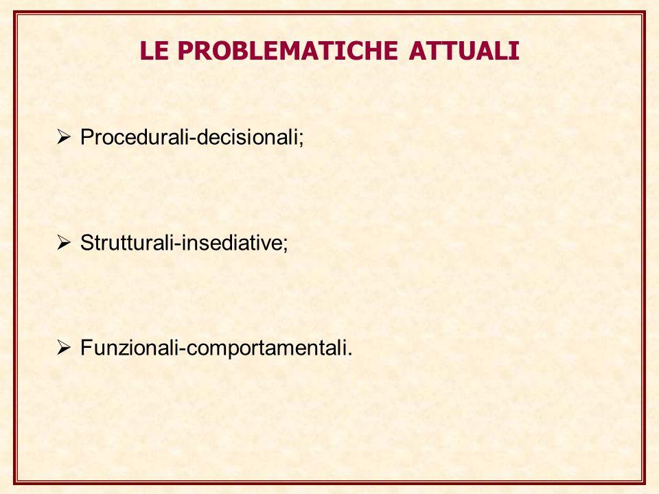 LE PROBLEMATICHE ATTUALI Procedurali-decisionali; Strutturali-insediative; Funzionali-comportamentali.