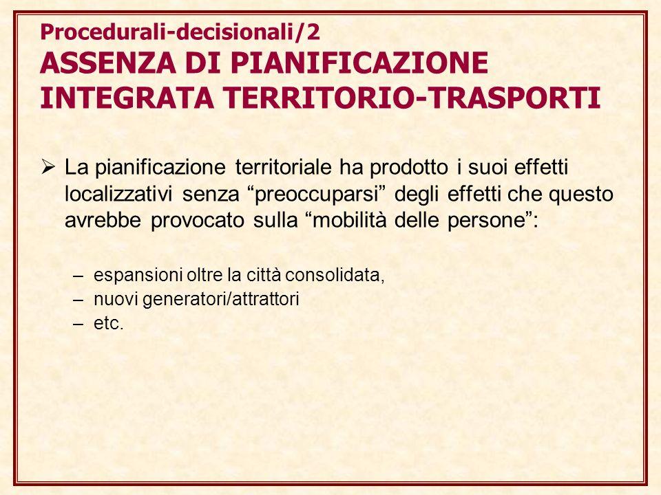Procedurali-decisionali/2 ASSENZA DI PIANIFICAZIONE INTEGRATA TERRITORIO-TRASPORTI La pianificazione territoriale ha prodotto i suoi effetti localizza