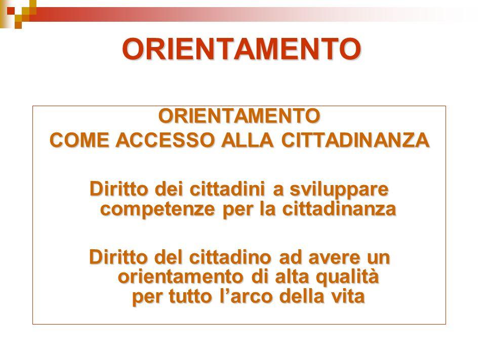 ORIENTAMENTO ORIENTAMENTO COME ACCESSO ALLA CITTADINANZA Diritto dei cittadini a sviluppare competenze per la cittadinanza Diritto del cittadino ad avere un orientamento di alta qualità per tutto larco della vita