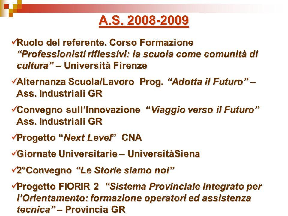 A.S.2008-2009 Ruolo del referente.