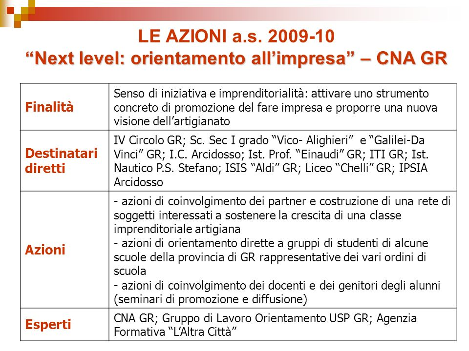 Next level: orientamento allimpresa – CNA GR LE AZIONI a.s.